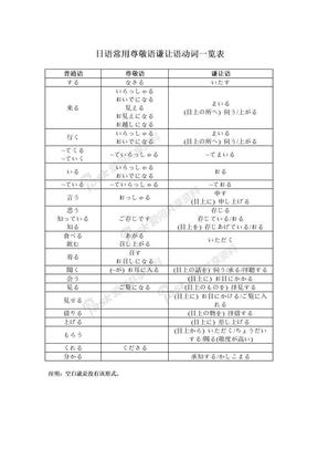 日语常用尊敬语谦让语动词一览表.doc
