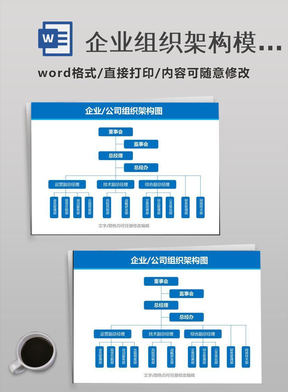 企业组织架构模板