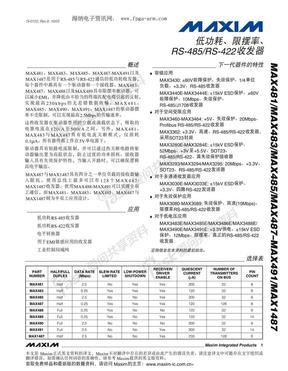 MAX485中文资料.pdf