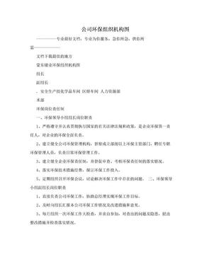 公司环保组织机构图.doc