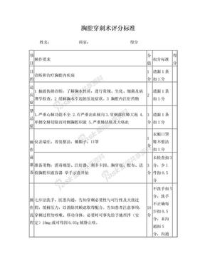 胸腔穿刺评分标准2014.8.2