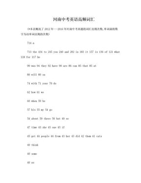 河南中考英语高频词汇.doc