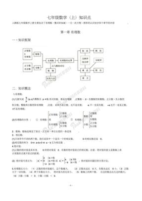 初中数学知识点全总结(完美打印版).pdf