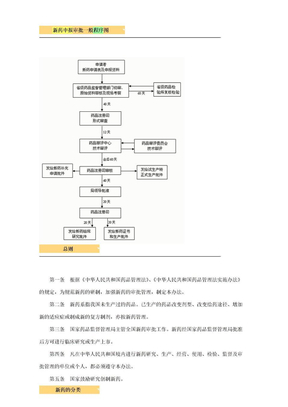 新药申报审批(药品注册流程)之总结版--新药申报审批一般程序图.doc