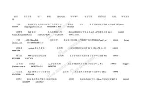 2011北京企业总经理通讯录.doc