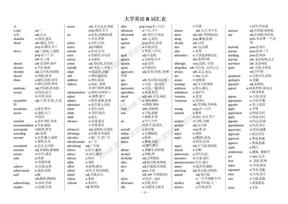 大学英语B词汇表.doc