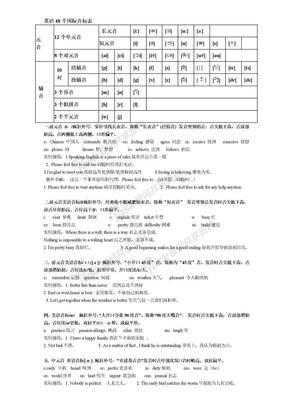 48个国际音标表(打印版).doc