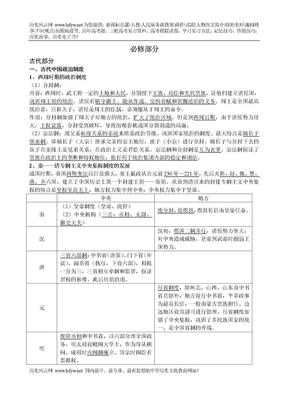 高考历史复习提纲.doc