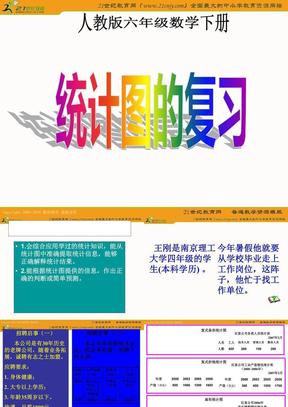 _统计图的复习练习课优秀课件.ppt