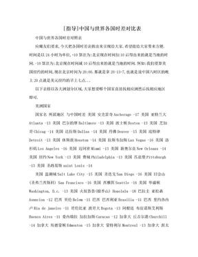 [指导]中国与世界各国时差对比表.doc