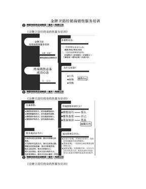 金牌卫浴经销商销售服务培训.doc