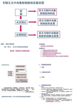 1.4明清君主专制的加强.pptx