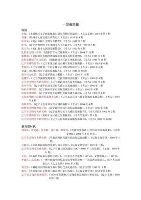 辽宁考古文献.doc