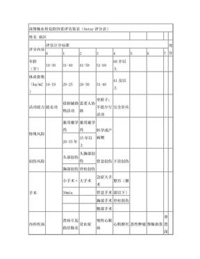 深静脉血栓危险因素评估量表(Autar评分表).doc