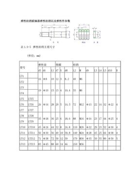 弹性柱销联轴器弹性柱销以及弹性件参数.doc