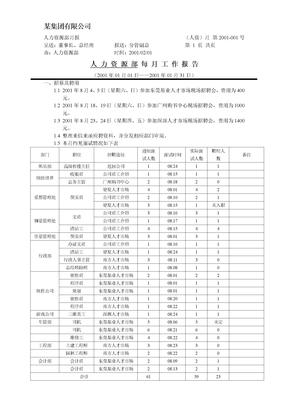 某集团有限公司人力资源部月报模板.doc