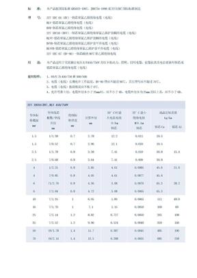 gb5023-1997电缆国标.doc
