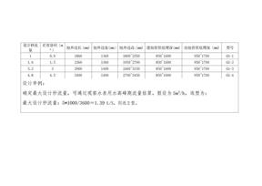 隔油池计算方法及图集.doc