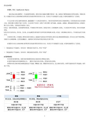 炒秘诀之K线辩解(全集0).doc