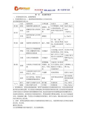 【强烈推荐】高一化学必修1知识点综合.doc