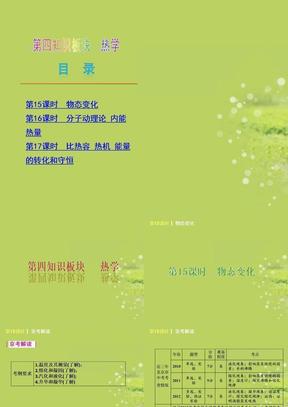(北京专用)2013届中考物理复习方案_第四板块_热学(新课标)课件.ppt