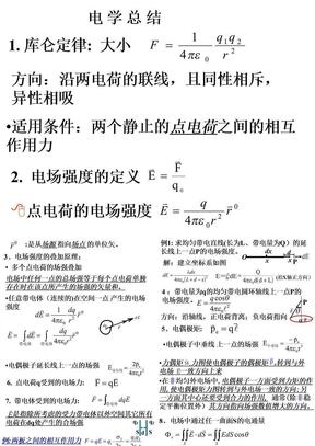 静电场习题课(北邮版08级用.).ppt