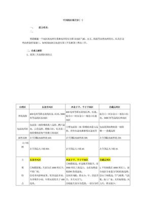中国的区域差异.doc