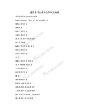 香港中国企业协会组织架构图.doc