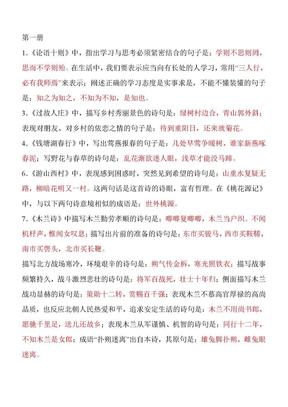 初中语文各古诗词名句(中考重点).doc