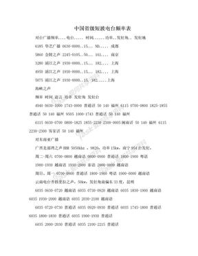 中国省级短波电台频率表.doc