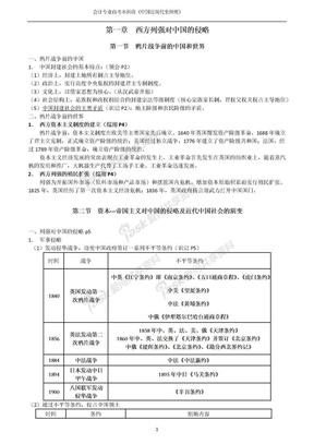 中国近现代史纲要 自考复习资料.docx