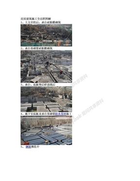 房屋建筑施工全过程图解(图片,非常直观).doc