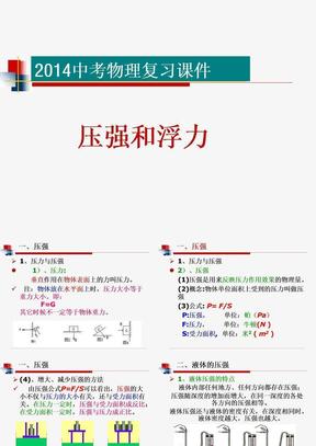 2014中考物理复习课件(压强和浮力).ppt