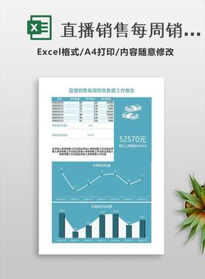 直播销售每周销售数据蓝色简约工作报告