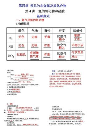 2013化学一轮复习课件:第四章 第4讲 氮的氧化物和硝酸.ppt