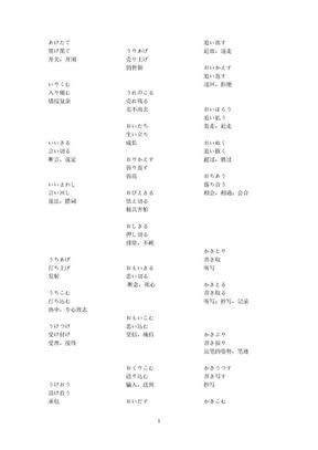 日语惯用复合词363个.doc