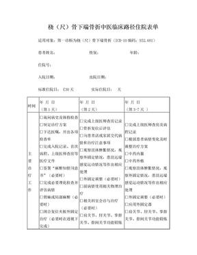 桡骨远端骨折中医临床路径住院表.doc