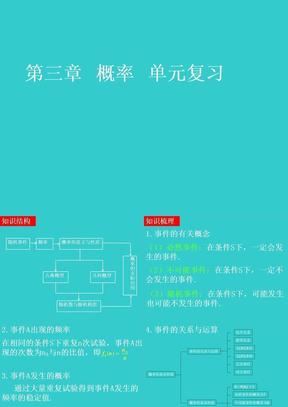 概率单元复习1__课件全集(人教A必修三).ppt