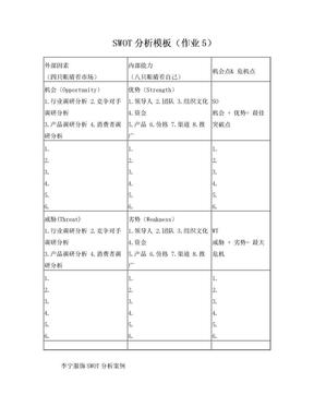 SWOT分析模板.doc