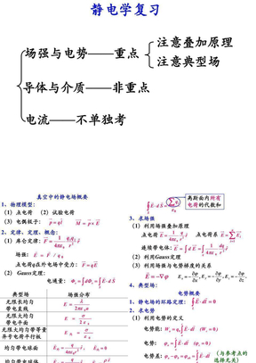 大学物理2知识点总结.ppt