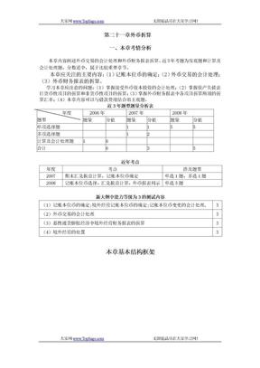 2009年天狼星无师自通会计21.doc