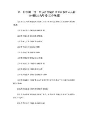 全国一村一品示范村镇名单(1-6批).doc