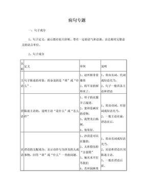 初中病句专题.doc