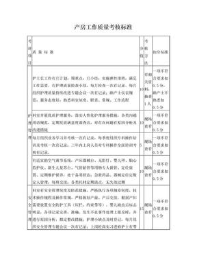 产房工作质量考核标准.doc