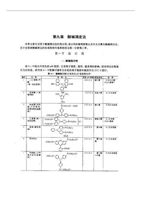 酸碱滴定指示剂变色范围大全.pdf