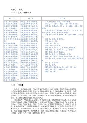 屈原《九歌九•山鬼》译文注释赏析.doc