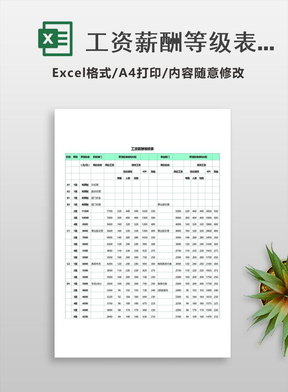 工资薪酬等级表.xlsx