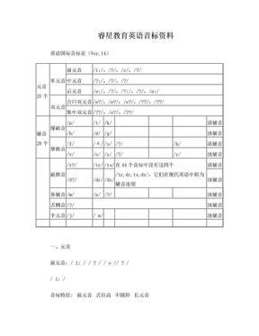 英语音标学习教材.doc