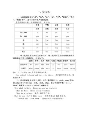 8、小学英语代词的用法.doc
