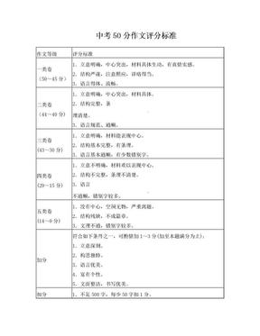 中考50分作文评分标准.doc